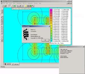 Skriptgesteuerte berechnung elektrischer maschinen mit dem for Finite elemente berechnung